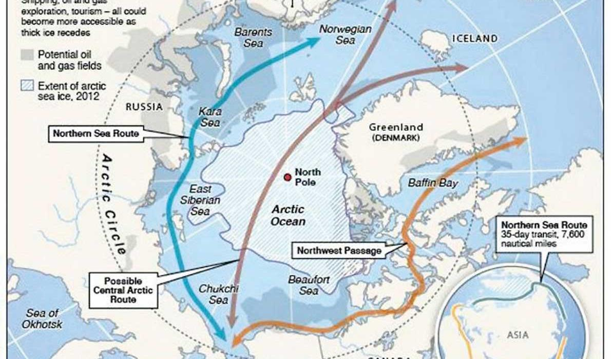 Схема вариантов морского коридора через Арктику. Синим цветом отмечен Северной морской путь, оранжевым Северо-западный проход, коричневым Срединный или Полярный маршрут.
